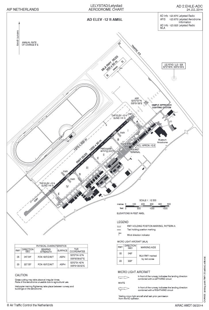 maps from budel  ehbd  to lelystad  ehle   10 may 2015